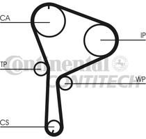 Renault Scenic Vezérműszíj készlet | Contitech CT1064K1